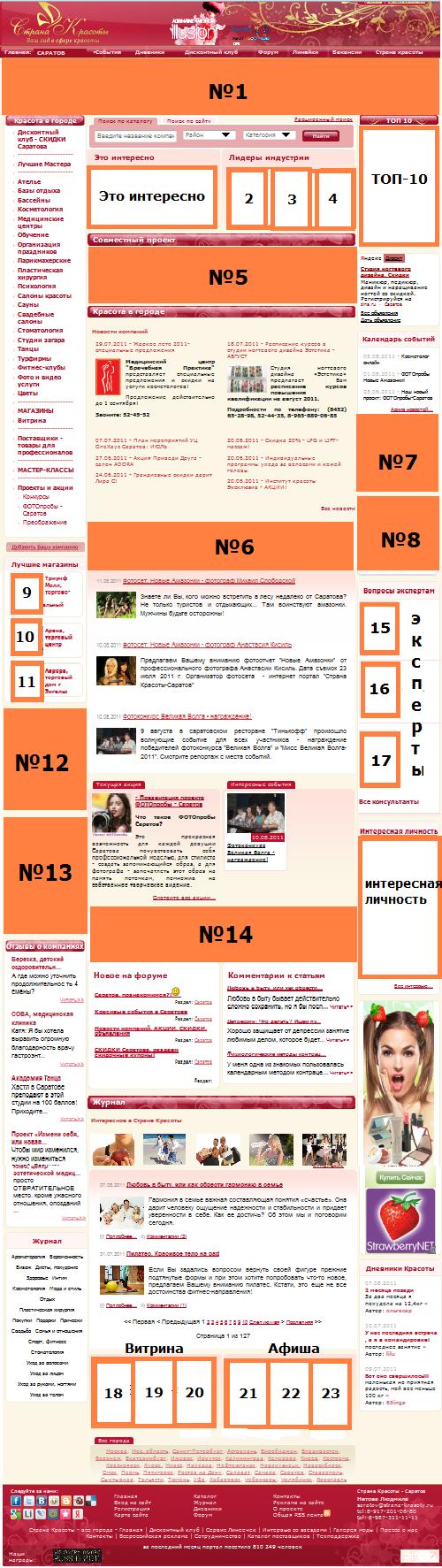 SK_glavnay