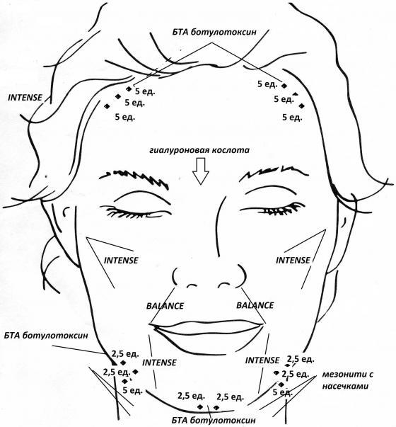 obemnoe modelirovanie lica shema